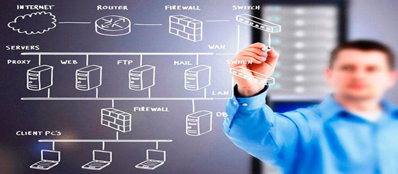 Процесс выполнения аудита ИТ-инфраструктуры