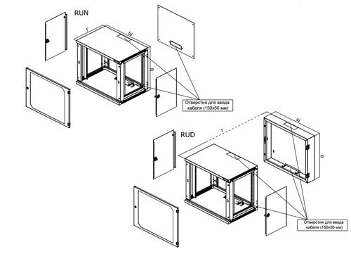 Отличия настенных шкафов серии RUN-RUD