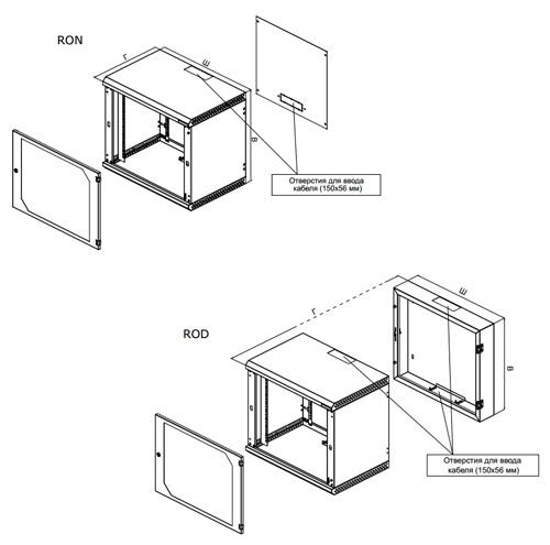Отличия шкафов RON-ROD